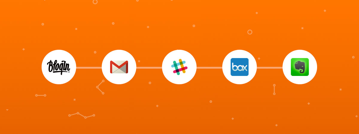 Use Zapier to connect BlogIn with external apps and services